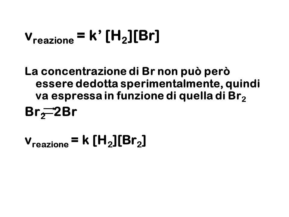 vreazione = k' [H2][Br] Br2 2Br vreazione = k [H2][Br2]